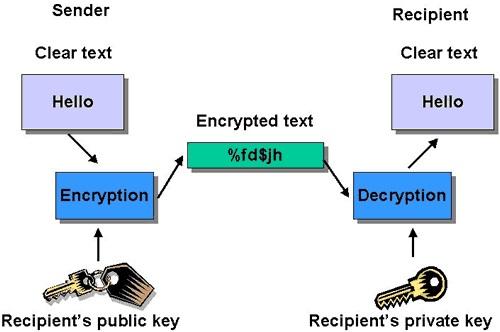 安全经理人-www.securitymanagers.net